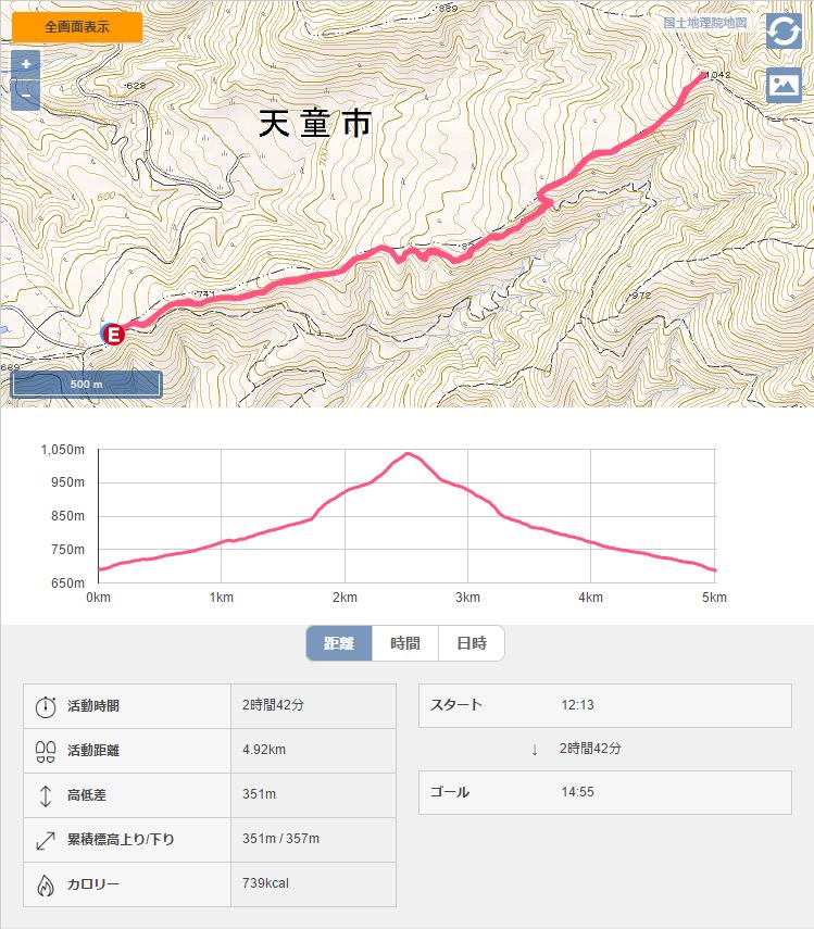 山形百名山 面白山 登山記録
