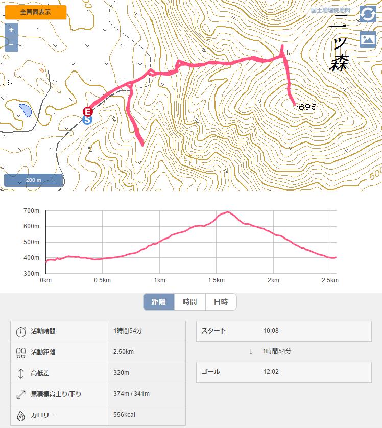 山形百名山 二ツ森 登山記録 山行記録