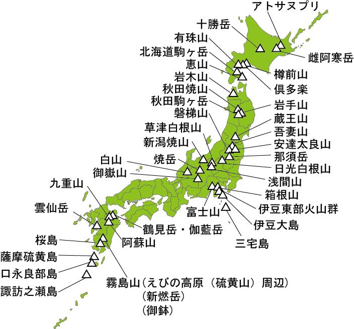 火山 日本 噴火警戒レベル